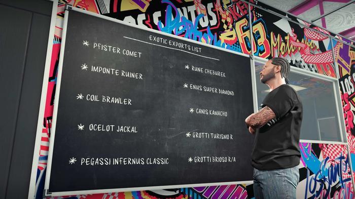 GTA Online Exotic Export List Blackboard