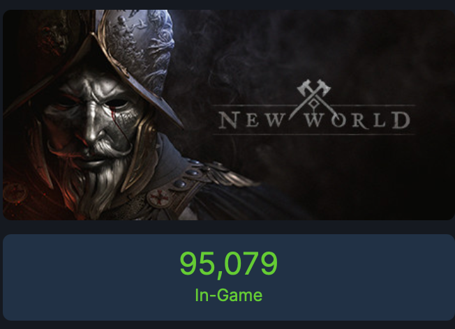 Image showing Amazon's New World current Steam player count for 26/07/2021, with 95,079 players currently
