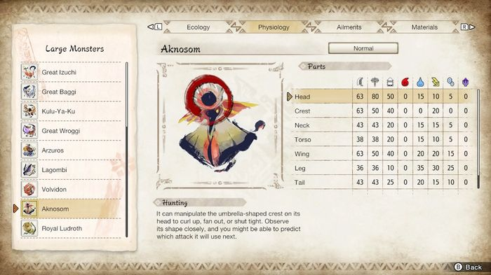 The Hunter Notes screen in Monster Hunter Rise showing the Aknosom