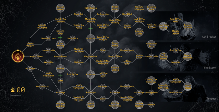 The Outriders Pyromancer Class Tree. There are three paths displayed, one for Ash Breaker, one for Fire Storm, and one for Tempest.