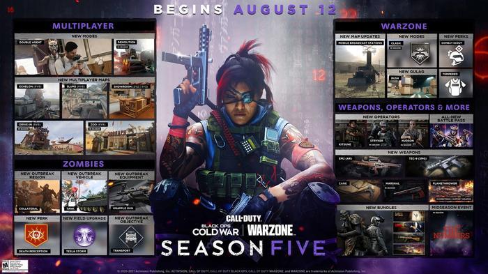 Image showing the Warzone season 5 roadmap.