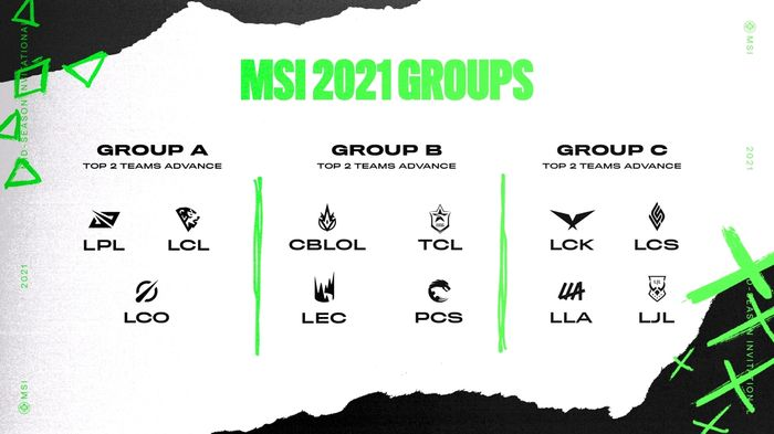 Group Stages for MSI 2021