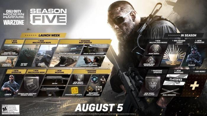 Modern Warfare Season 5 roadmap