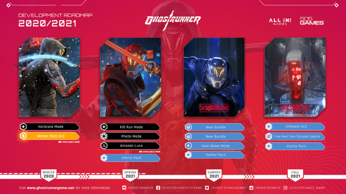 Ghostrunner's roadmap offers four seasons of content