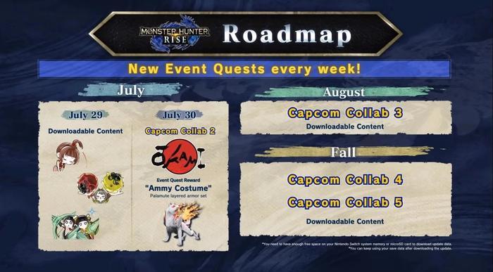 The roadmap for Monster Hunter Rise, covering the latter half of 2021