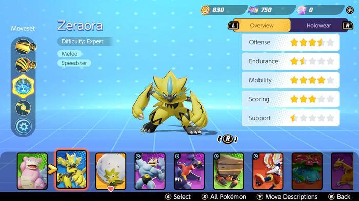 Stats related to each Pokémon Unite Zeraora build.