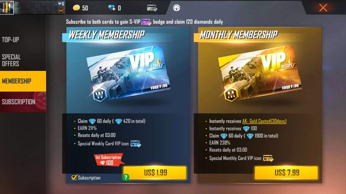 The differences between each Free Fire VIP bundle.