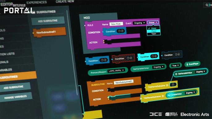 The Battlefield Portal flowchart shows info on rule-making and creating new experiences.