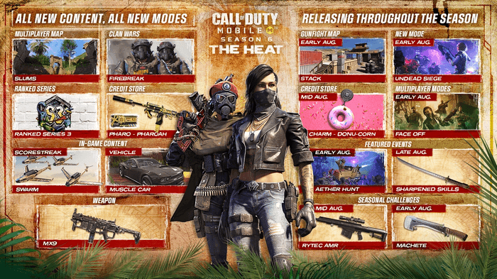 This image contains all the new changes from the latest Season 6 in COD: Mobile.