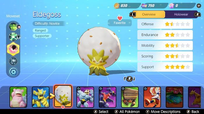 Stats related to each Pokémon Unite Eldegoss build.