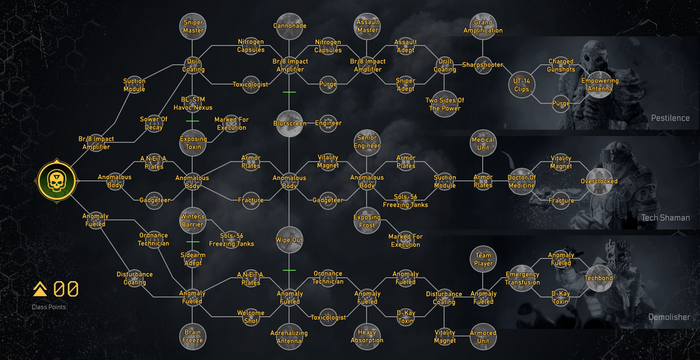 The Outriders Technomancer Class Tree. There are three paths displayed, one for Pestilence, one for Tech Shaman, and one for Demolisher.