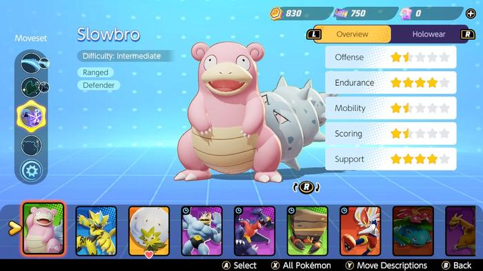 Stats related to each Pokémon Unite Slowbro build.