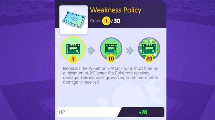 The Pokémon Unite Weakness Policy is a new held item.