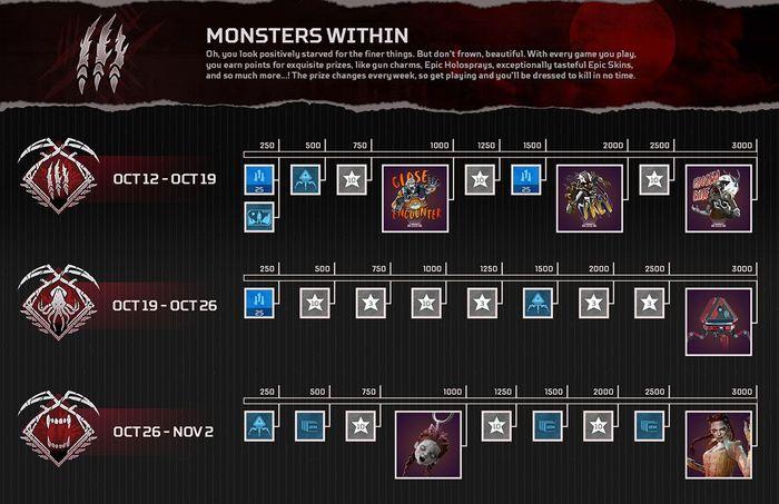 Apex Legends Monsters Within rewards