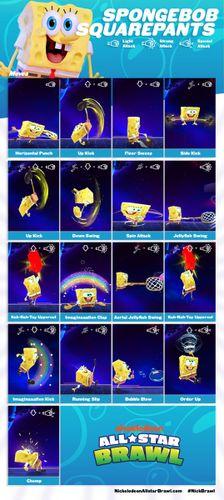 SpongeBob SquarePants' move list