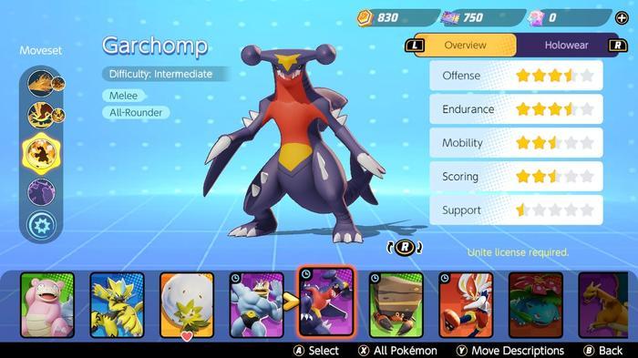 Stats related to each Pokémon Unite Garchomp build.