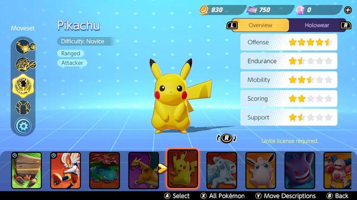 Stats related to each Pokémon Unite Pikachu build.