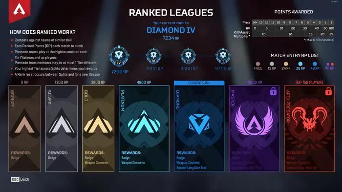 Apex Legends Ranked Leagues screenshot