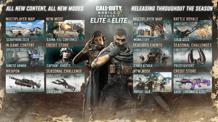 This image contains all the new changes coming to COD: Mobile Season 7.