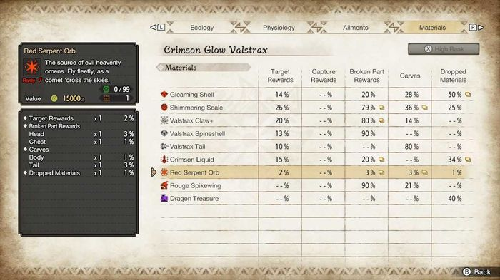 Drop rates for the Red Serpent Orb in Monster Hunter Rise