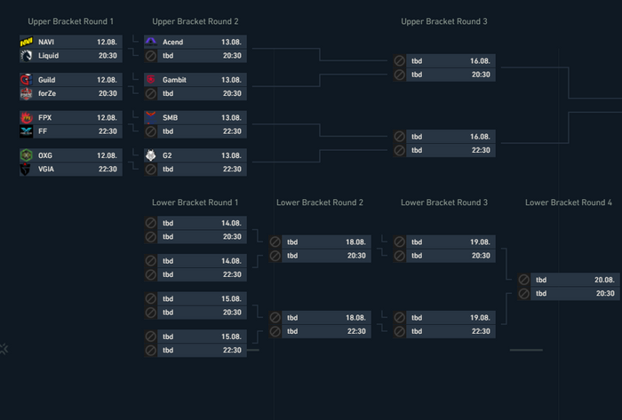 This image is the schedule for VCT Stage 3 EMEA Challengers Playoffs .