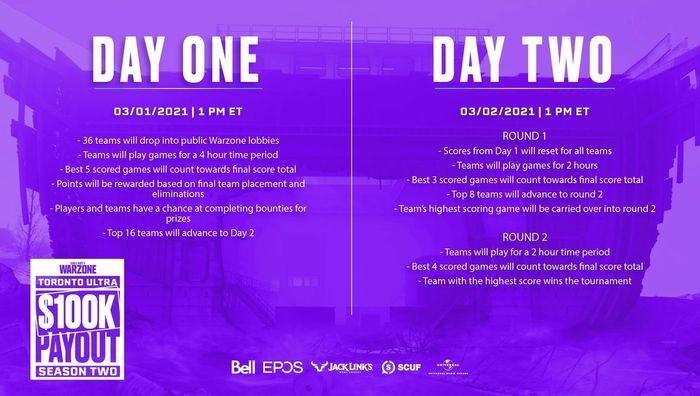 Toronto Ultra Warzone Tournament Format