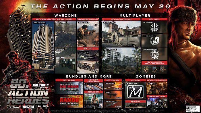 Warzone Season 3 Reloaded Roadmap