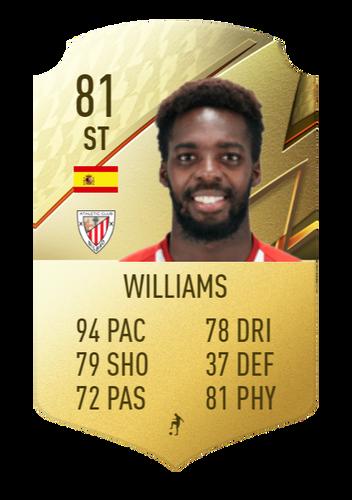 Inaki Williams FIFA 22
