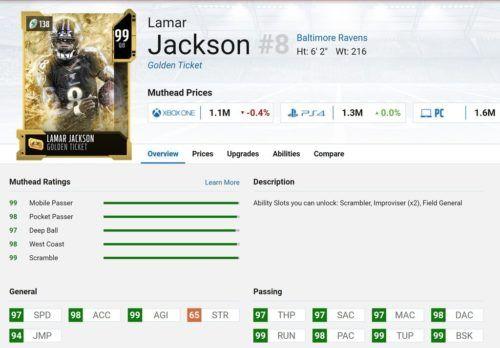 rsz lamar jackson mut golden ticket