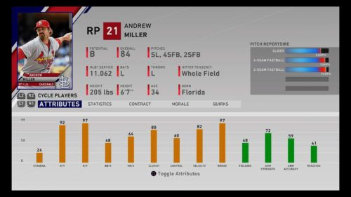 MLB The Show 20 Best Relief Pitchers franchise mode rtts diamond dynasty Andrew Miller