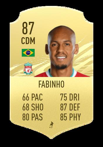fabinho-fifa-22-prediction
