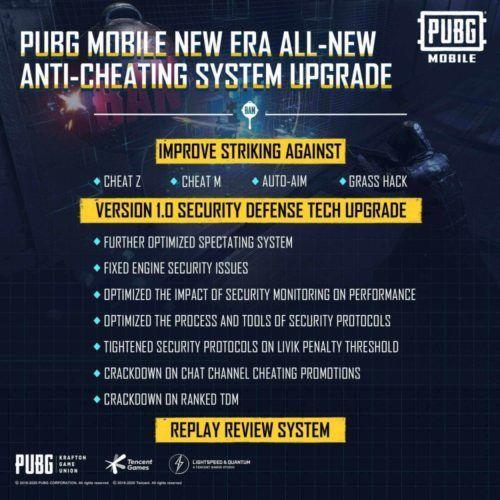 PUBG Mobile Update 1.0 New Era Anti Cheat Features