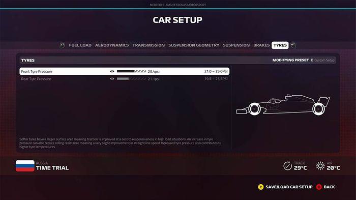 F1 2019 Russian Grand Prix setup tyres