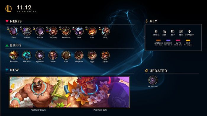 LoL 11.12 update patch notes overview Riot