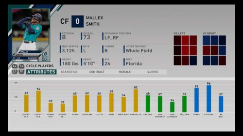 Mallex Smith Best base stealers in MLB The Show 20 Franchise Mode RTTS March to October