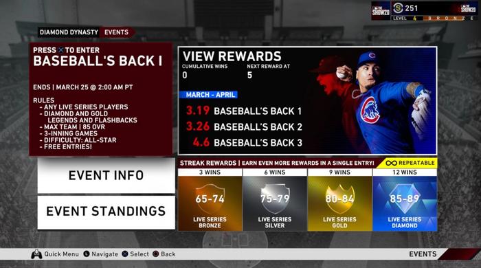 MLB The Show 21 Events Diamond Dynasty