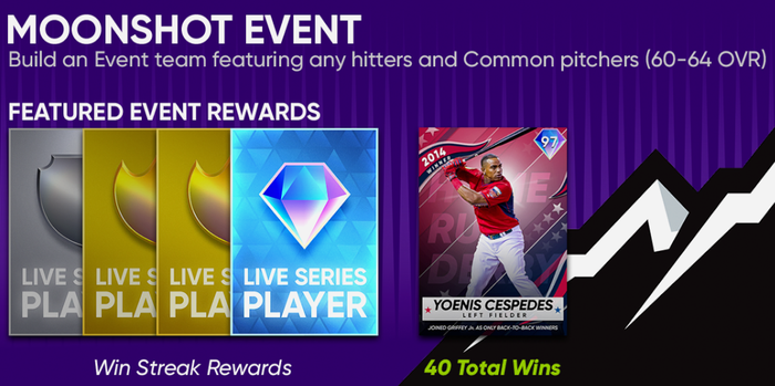 MLB The Show 21 Moonshot Event Rules Rewards Start Date End Date Time