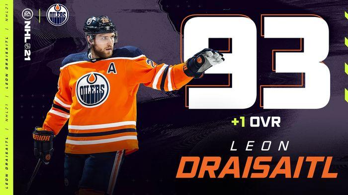 NHL 21 Update Roster Ratings Leon Draisaitl
