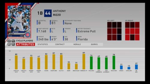 Anthony Rizzo MLB The Show 20 best first basemen 1b rtts franchise mode march to october diamond dynasty