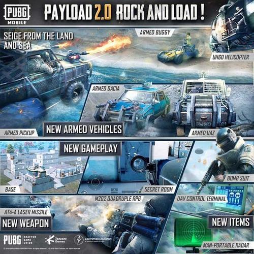 Payload 2 0 Details Banner 1