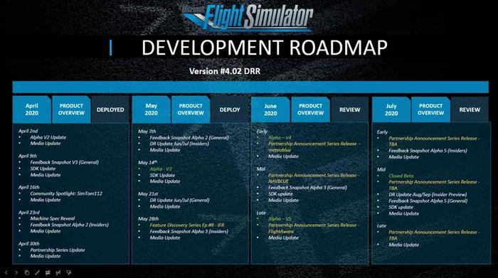 flight simulator development roadmap min