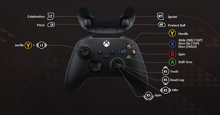 The Ball Carrier layout for Xbox in Madden 22