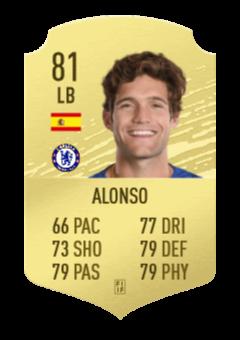 Alonso Basic