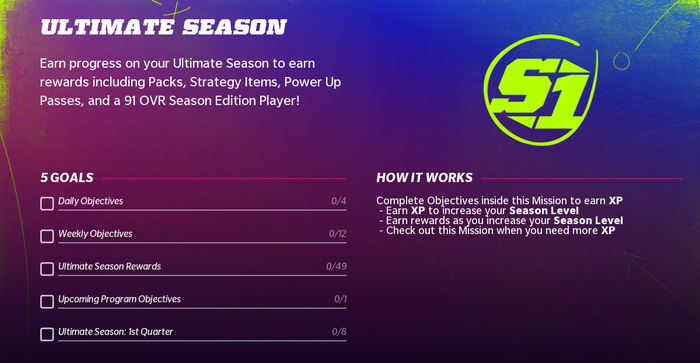 The Madden Ultimate Team Season screen in Madden 22 with the challenges and tasks available.