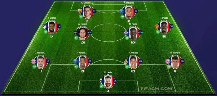 france-euro-2020-line-up-fifa-21