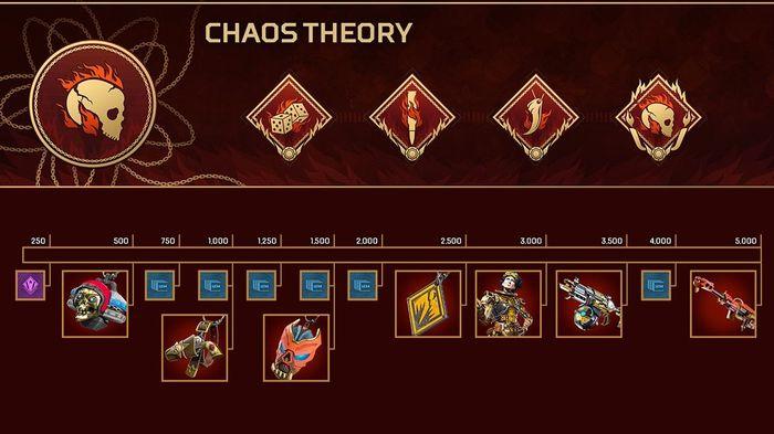 Apex Legends Chaos Theory Event Rewards Track