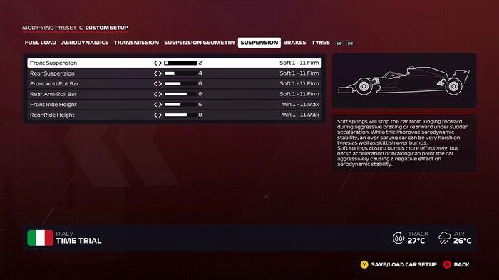 F1 2020 Italy wet suspension
