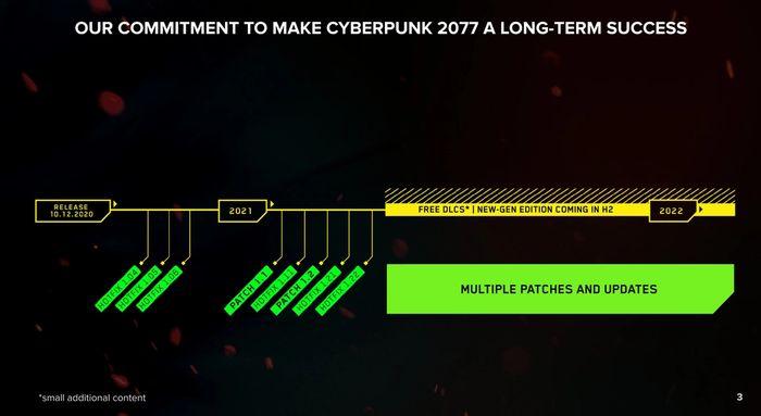 Cyberpunk 2077 Patch 1.3 Update Roadmap