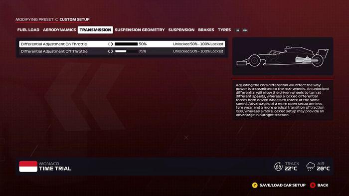 F1 2020 Monaco Wet Transmission