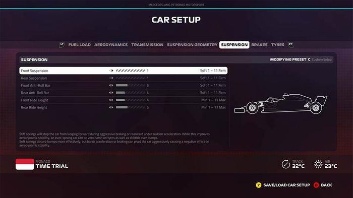 F1 2019 Monaco Grand Prix setup suspension